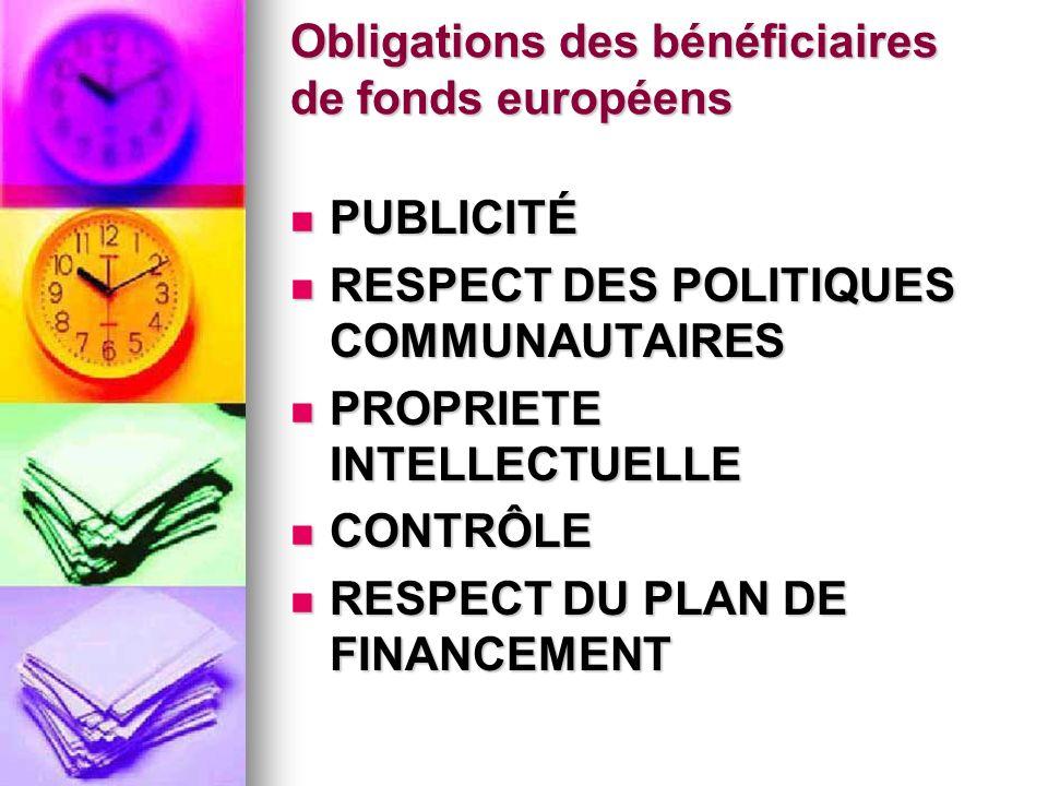 Obligations des bénéficiaires de fonds européens PUBLICITÉ PUBLICITÉ RESPECT DES POLITIQUES COMMUNAUTAIRES RESPECT DES POLITIQUES COMMUNAUTAIRES PROPR
