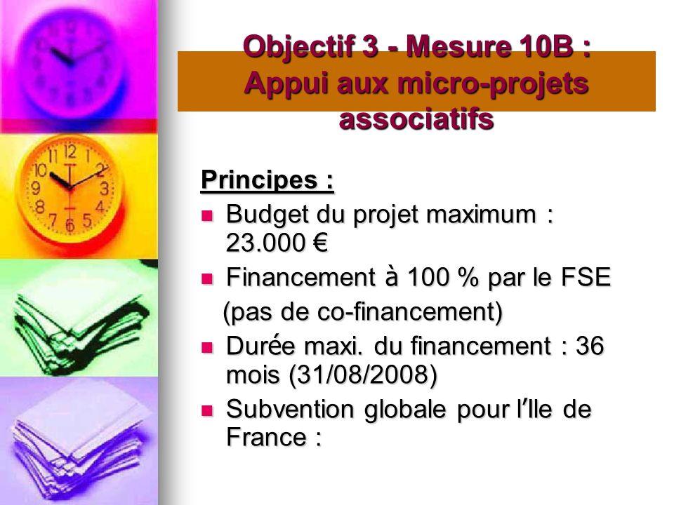 Principes : Budget du projet maximum : 23.000 Budget du projet maximum : 23.000 Financement à 100 % par le FSE Financement à 100 % par le FSE (pas de