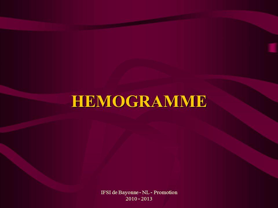IFSI de Bayonne - NL - Promotion 2010 - 2013 EXAMENS BACTERIOLOGIQUES : HEMOCULTURES Déroulement : –Se fait pendant un pic fébrile –Lavage antiseptique des mains (bétadine scrub) –Asepsie des bouchons (bétadine alcoolique) –Port de gants –Asepsie en 5 temps du point de ponction