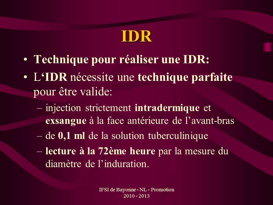 IFSI de Bayonne - NL - Promotion 2010 - 2013 IDR Technique pour réaliser une IDR: LIDR nécessite une technique parfaite pour être valide: –injection s