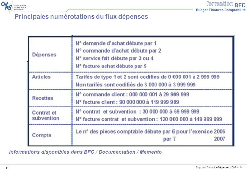 Support formation Dépenses 2007 v1.0 11 Principales numérotations du flux dépenses Informations disponibles dans BFC / Documentation / Memento