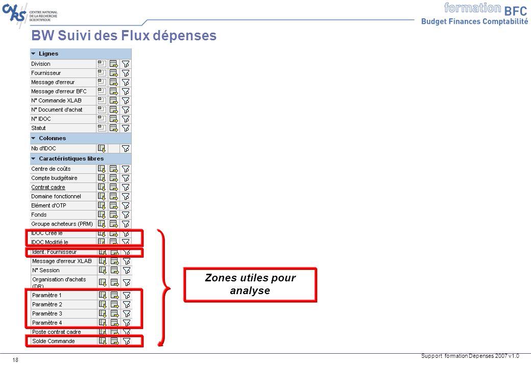 Support formation Dépenses 2007 v1.0 18 BW Suivi des Flux dépenses Zones utiles pour analyse