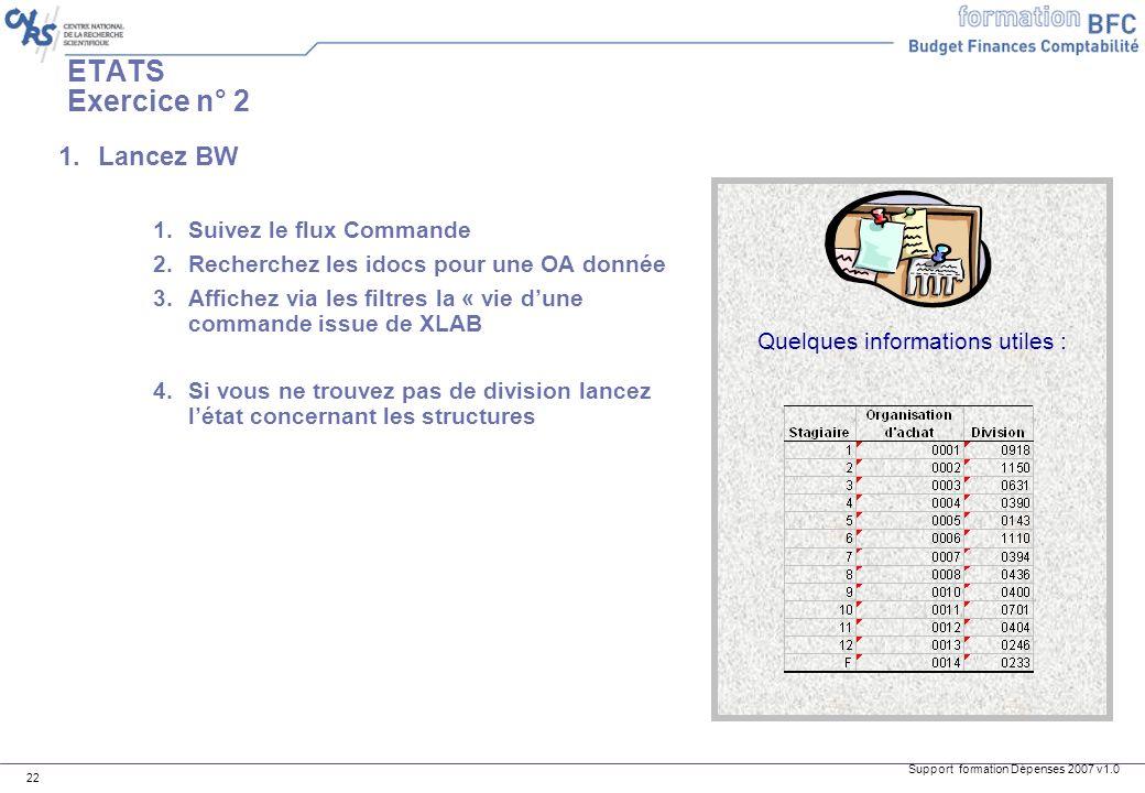 Support formation Dépenses 2007 v1.0 22 ETATS Exercice n° 2 1.Lancez BW 1.Suivez le flux Commande 2.Recherchez les idocs pour une OA donnée 3.Affichez