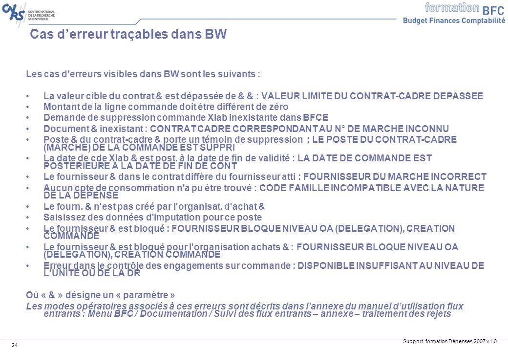 Support formation Dépenses 2007 v1.0 24 Cas derreur traçables dans BW Les cas derreurs visibles dans BW sont les suivants : La valeur cible du contrat