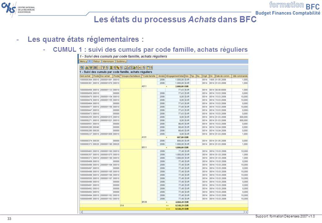 Support formation Dépenses 2007 v1.0 33 -Les quatre états réglementaires : -CUMUL 1 : suivi des cumuls par code famille, achats réguliers Les états du