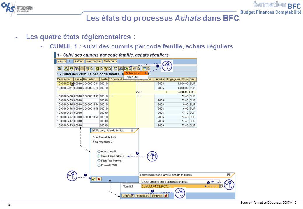 Support formation Dépenses 2007 v1.0 34 -Les quatre états réglementaires : -CUMUL 1 : suivi des cumuls par code famille, achats réguliers Les états du