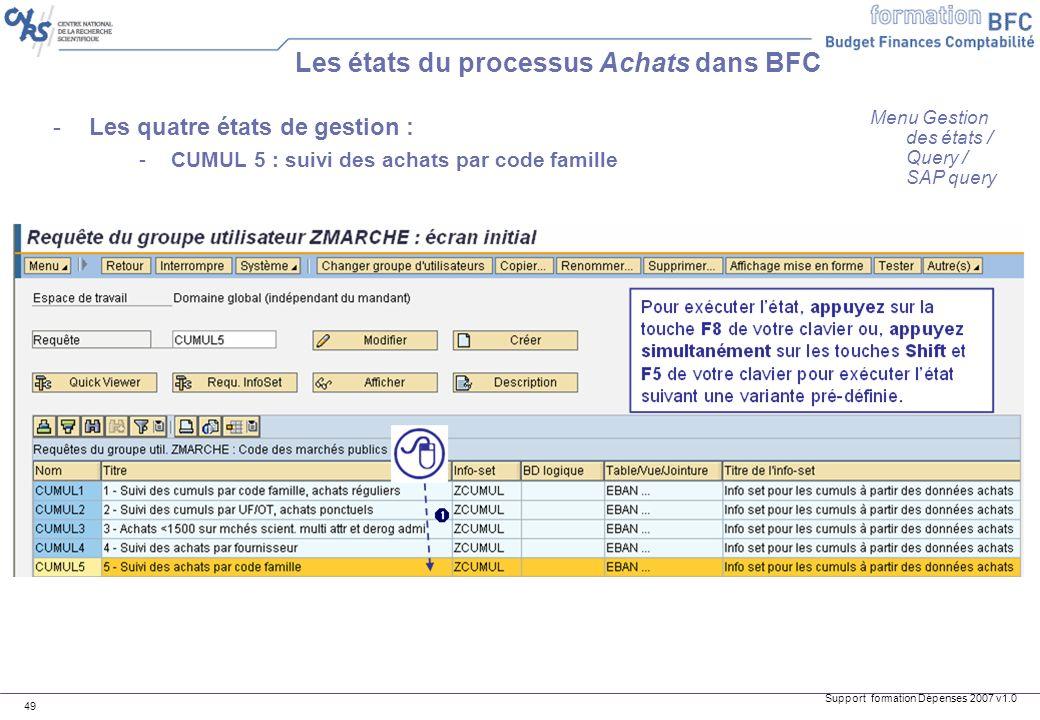 Support formation Dépenses 2007 v1.0 49 -Les quatre états de gestion : -CUMUL 5 : suivi des achats par code famille Les états du processus Achats dans
