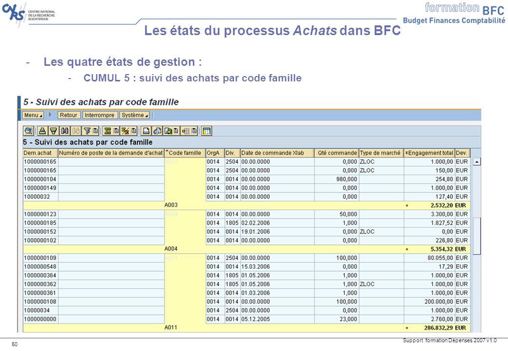 Support formation Dépenses 2007 v1.0 50 -Les quatre états de gestion : -CUMUL 5 : suivi des achats par code famille Les états du processus Achats dans