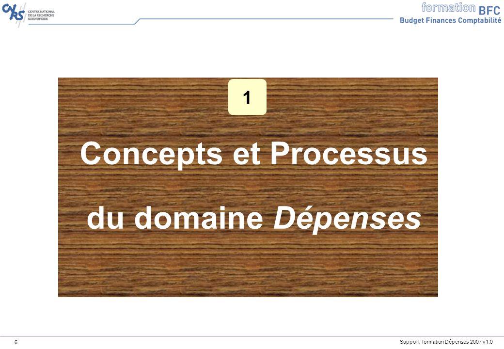 Support formation Dépenses 2007 v1.0 47 -Les quatre états de gestion : -CUMUL 4 : suivi des achats par fournisseur Les états du processus Achats dans BFC Important