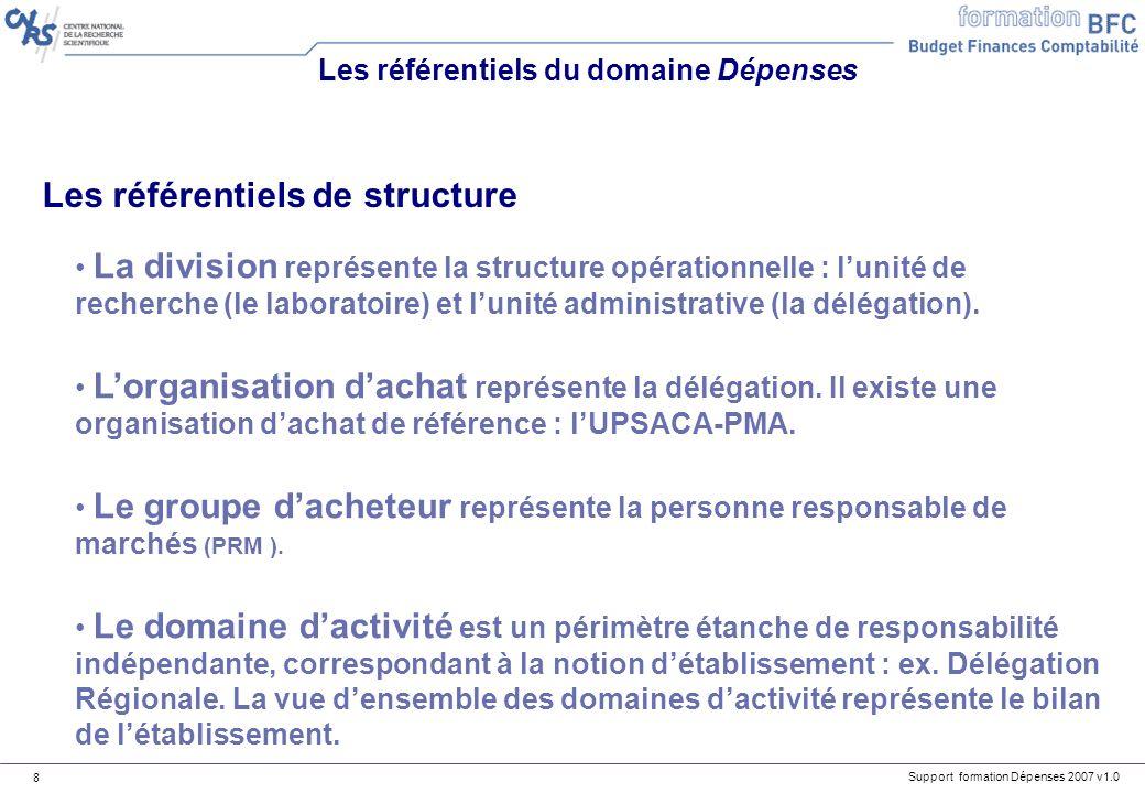 Support formation Dépenses 2007 v1.0 8 Les référentiels du domaine Dépenses Les référentiels de structure La division représente la structure opératio