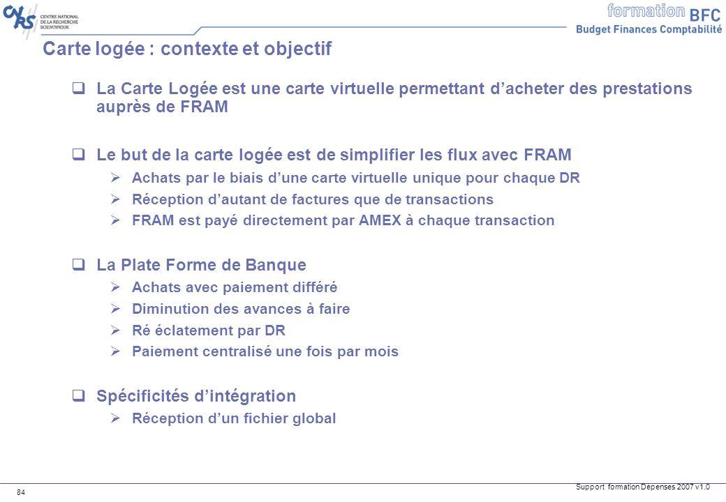 Support formation Dépenses 2007 v1.0 84 Carte logée : contexte et objectif La Carte Logée est une carte virtuelle permettant dacheter des prestations