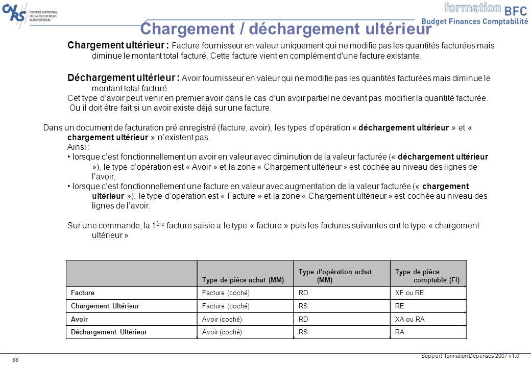 Support formation Dépenses 2007 v1.0 88 Chargement ultérieur : Facture fournisseur en valeur uniquement qui ne modifie pas les quantités facturées mai