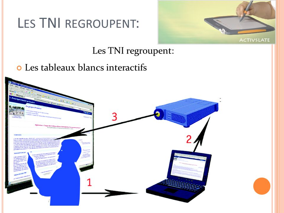 L ES TNI REGROUPENT : Les TNI regroupent: Les tableaux blancs interactifs Les tablettes interactives Ils peuvent être utilisés ensemble ou séparément