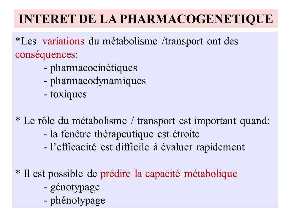 *Les variations du métabolisme /transport ont des conséquences: - pharmacocinétiques - pharmacodynamiques - toxiques * Le rôle du métabolisme / transp