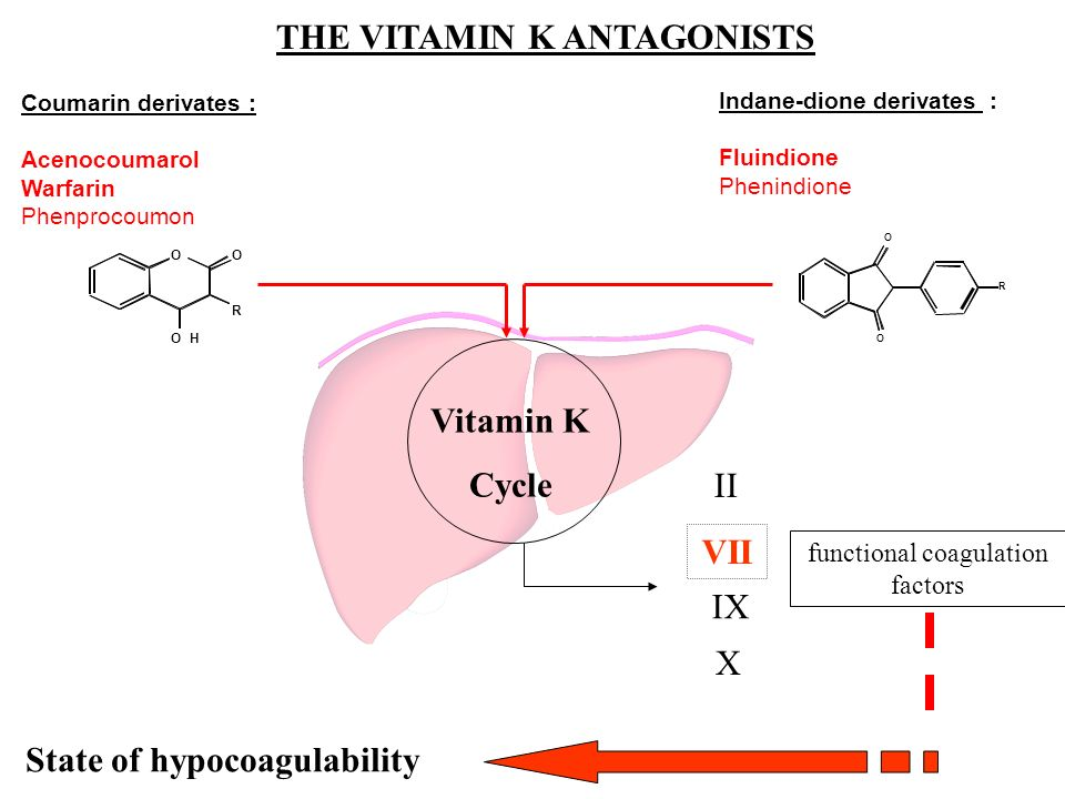 O O R O OH O R State of hypocoagulability Vitamin K Cycle functional coagulation factors X II IX VII THE VITAMIN K ANTAGONISTS Coumarin derivates : Ac