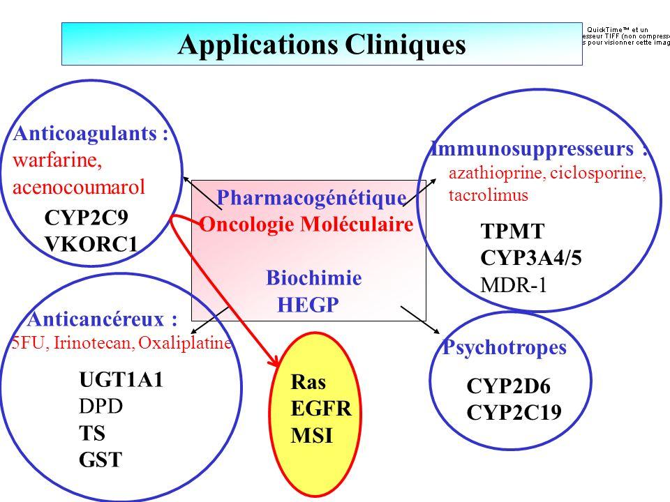 Anticancéreux : 5FU, Irinotecan, Oxaliplatine UGT1A1 DPD TS GST Pharmacogénétique Oncologie Moléculaire Biochimie HEGP Anticoagulants : warfarine, ace