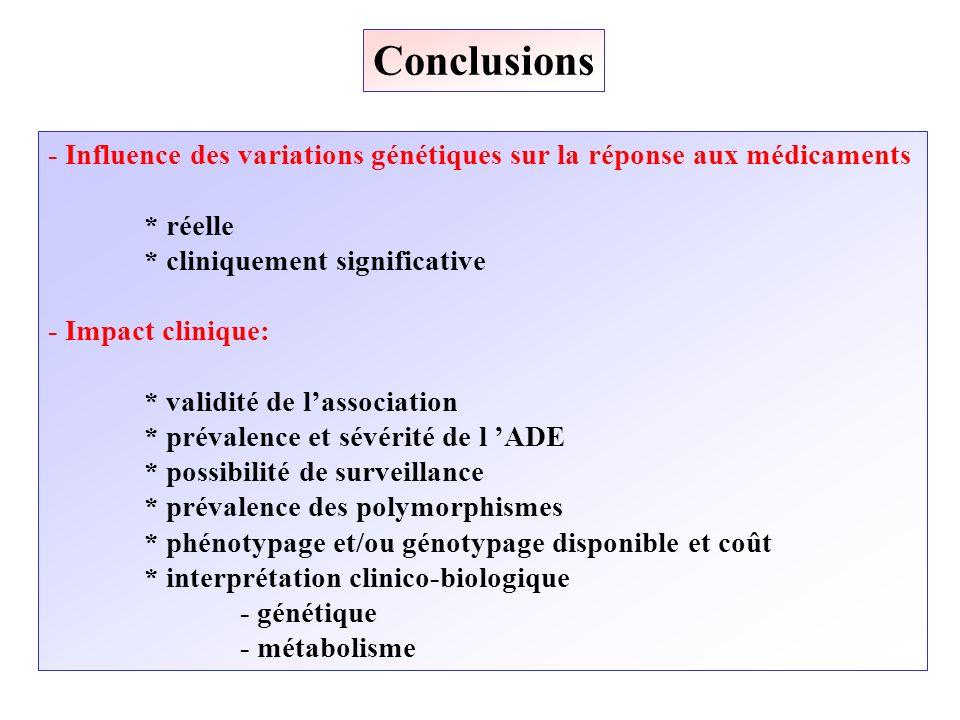 Conclusions - Influence des variations génétiques sur la réponse aux médicaments * réelle * cliniquement significative - Impact clinique: * validité d
