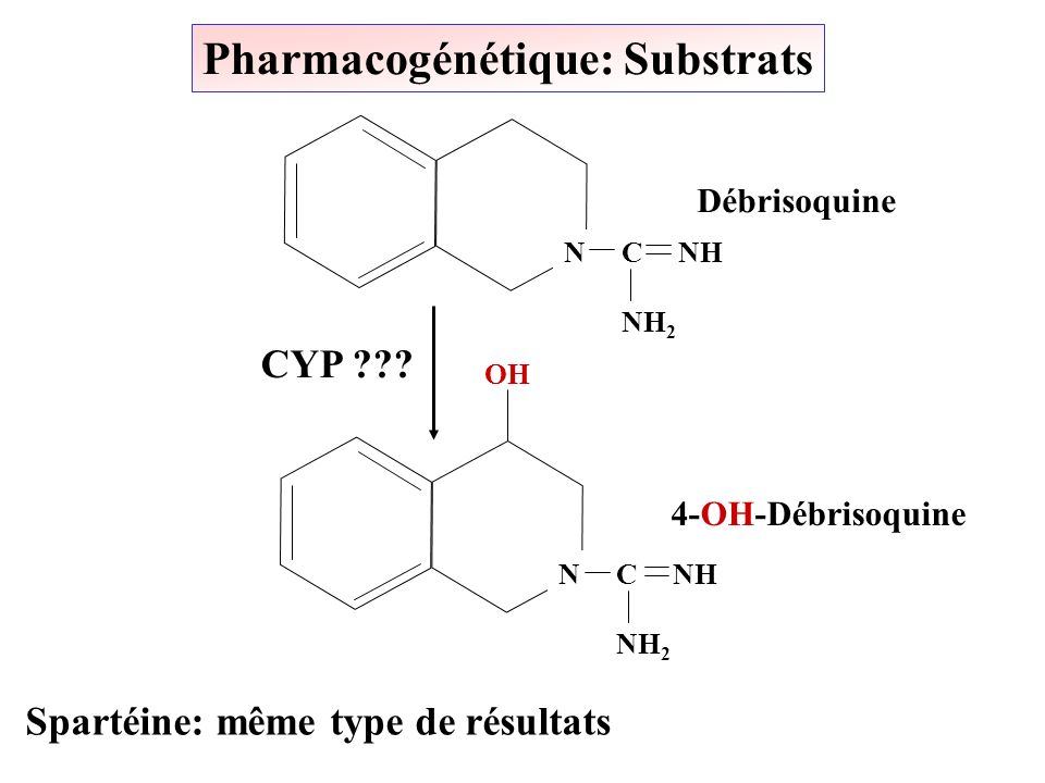 N C NH NH 2 CYP ??? OH Débrisoquine 4-OH-Débrisoquine Spartéine: même type de résultats Pharmacogénétique: Substrats N C NH NH 2