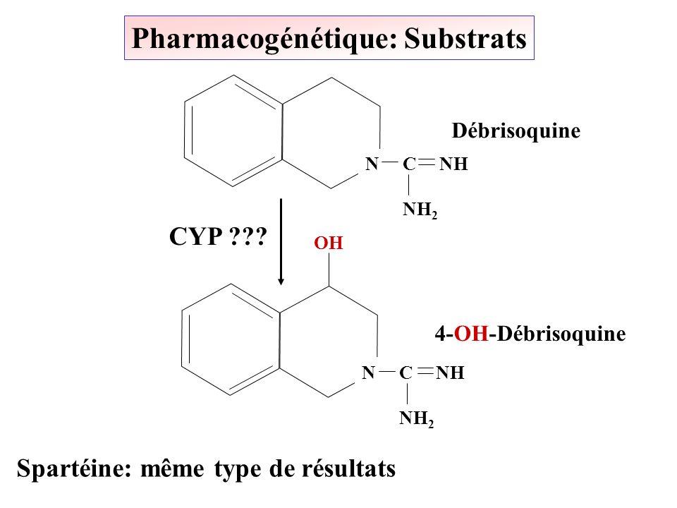 THIOPURINE METHYL-TRANSFERASE (TPMT) : METABOLISME DE LAZATHIOPRINE AZATHIOPRINE 6-MERCAPTOPURINE TPMT HGPRTXO 6-MMP 6-THIOGUANINES ACIDE THIOURIQUE ACTIFS TOXIQUES