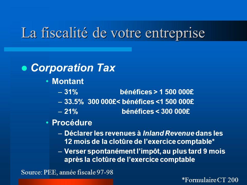 La fiscalité de votre entreprise impôts sur le revenu 20% revenus < 4 101£ 23% 4101£ < revenus < 26100£ 40% revenus > 26100£ Source: PEE, année fiscal