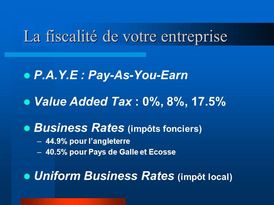 La fiscalité de votre entreprise Corporation Tax Montant –31% bénéfices > 1 500 000£ –33.5% 300 000£< bénéfices <1 500 000£ –21% bénéfices < 300 000£