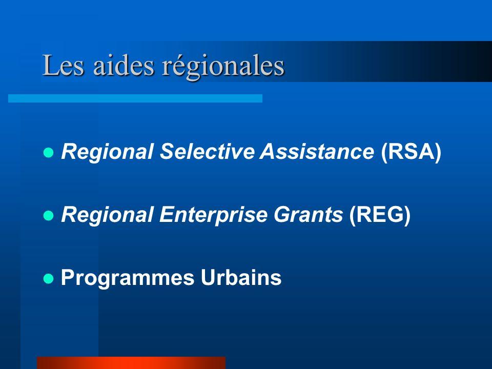 Les aides à l implantation Les aides financières régionales Les aides aux PME