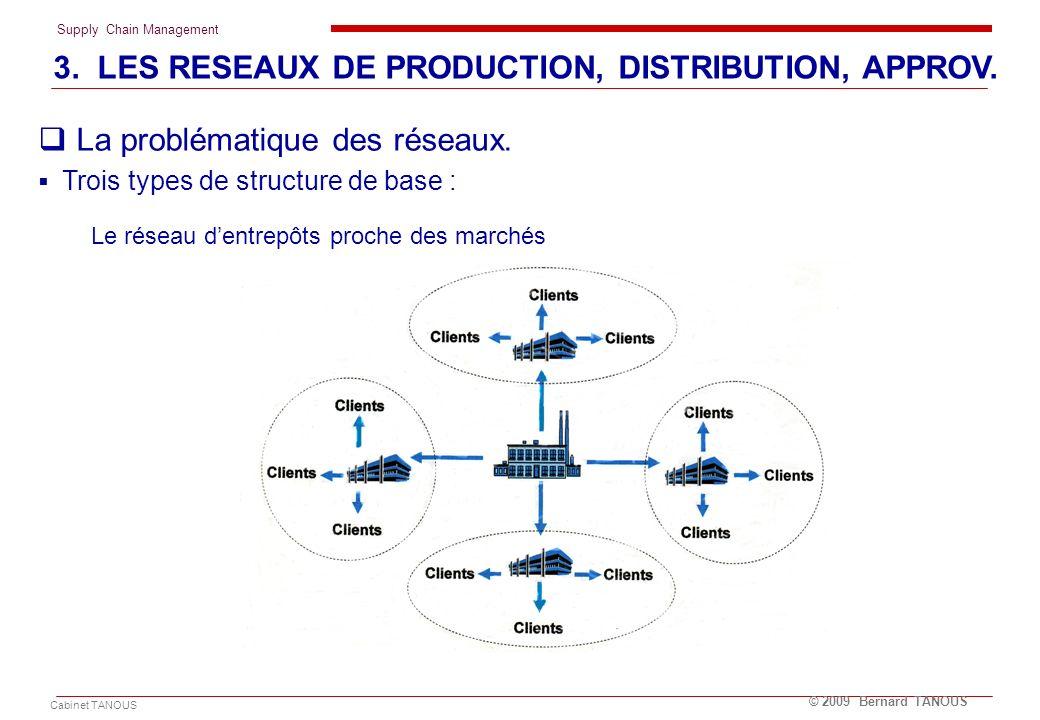 Supply Chain Management Cabinet TANOUS © 2009 Bernard TANOUS La problématique des réseaux. Trois types de structure de base : Le réseau dentrepôts pro
