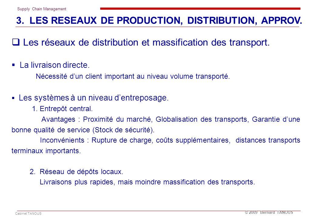 Supply Chain Management Cabinet TANOUS © 2009 Bernard TANOUS Les réseaux de distribution et massification des transport. La livraison directe. Nécessi