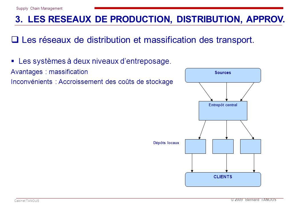 Supply Chain Management Cabinet TANOUS © 2009 Bernard TANOUS Les réseaux de distribution et massification des transport. Les systèmes à deux niveaux d