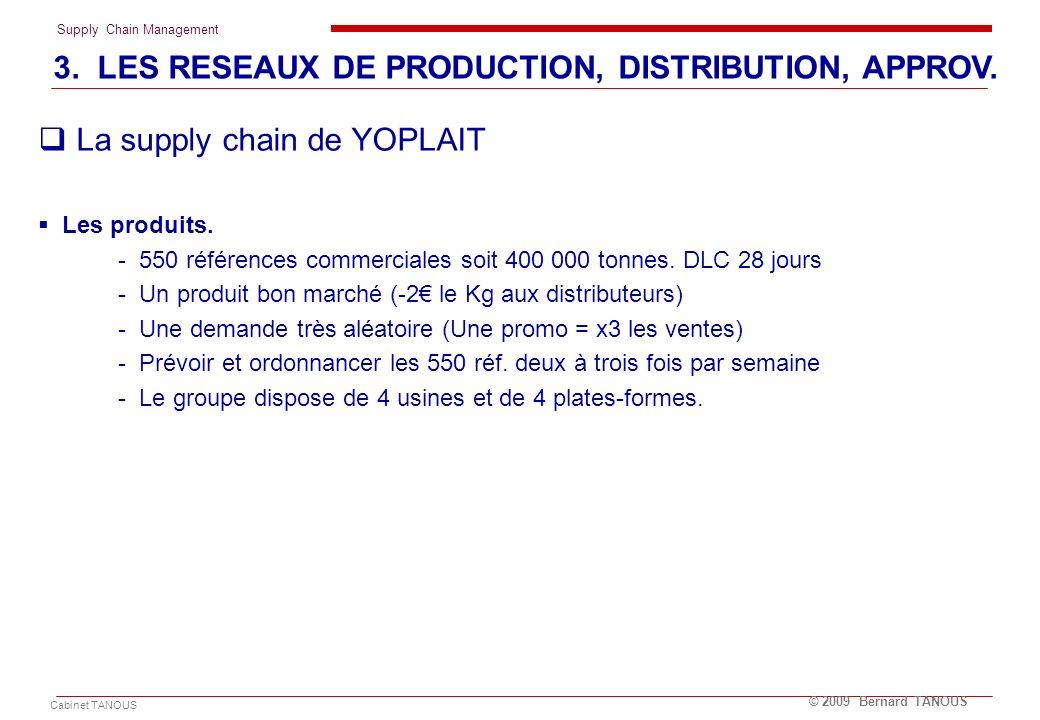 Supply Chain Management Cabinet TANOUS © 2009 Bernard TANOUS La supply chain de YOPLAIT Les produits. - 550 références commerciales soit 400 000 tonne