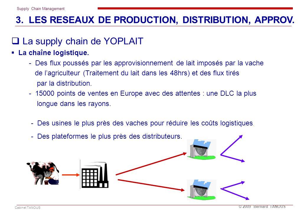 Supply Chain Management Cabinet TANOUS © 2009 Bernard TANOUS La supply chain de YOPLAIT La chaîne logistique. - Des flux poussés par les approvisionne