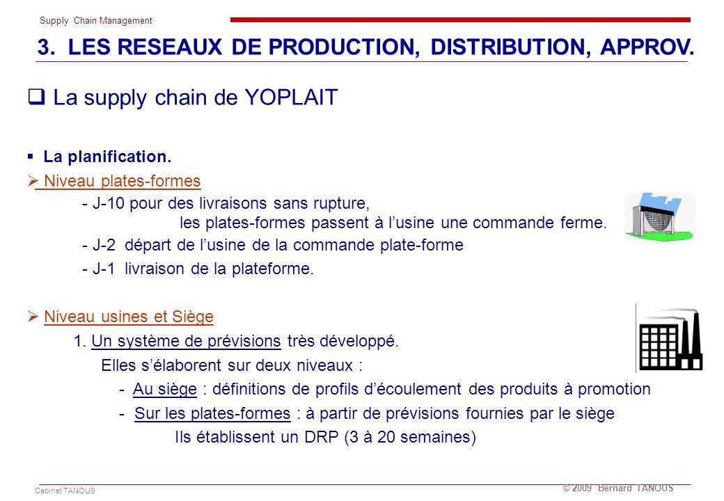 Supply Chain Management Cabinet TANOUS © 2009 Bernard TANOUS La supply chain de YOPLAIT La planification. Niveau plates-formes - J-10 pour des livrais