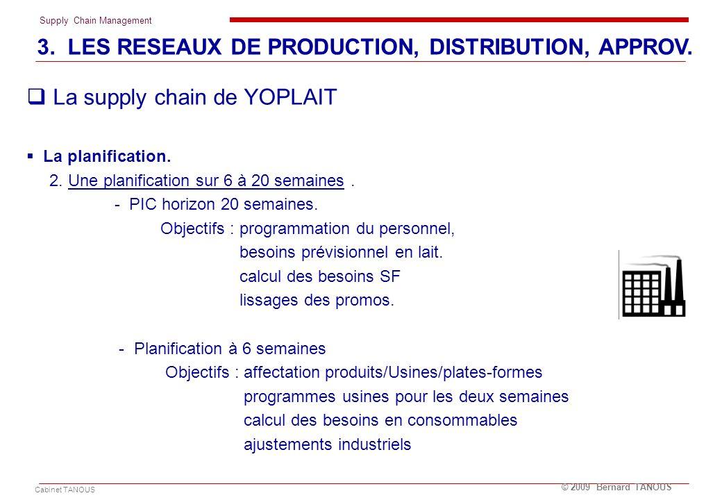 Supply Chain Management Cabinet TANOUS © 2009 Bernard TANOUS La supply chain de YOPLAIT La planification. 2. Une planification sur 6 à 20 semaines. -