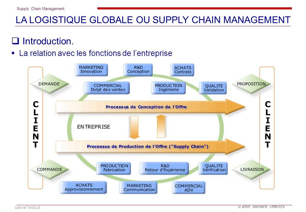 Supply Chain Management Cabinet TANOUS © 2009 Bernard TANOUS Introduction. La relation avec les fonctions de lentreprise LA LOGISTIQUE GLOBALE OU SUPP