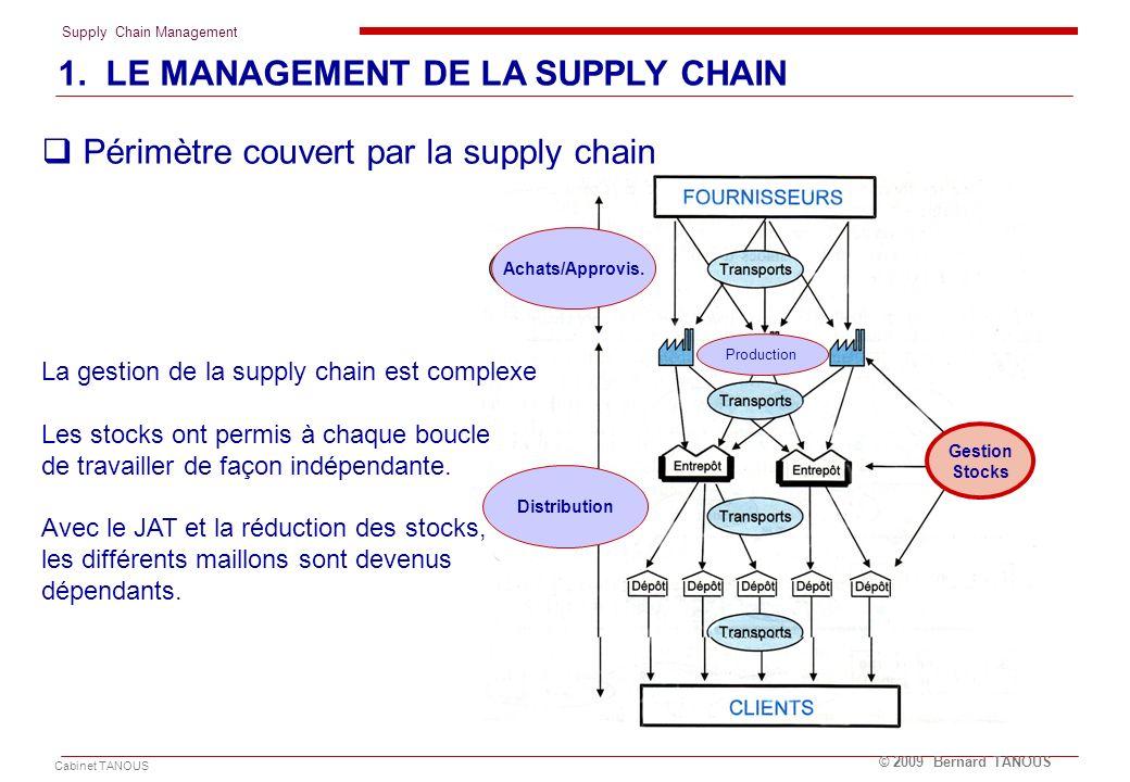 Supply Chain Management Cabinet TANOUS © 2009 Bernard TANOUS Périmètre couvert par la supply chain 1. LE MANAGEMENT DE LA SUPPLY CHAIN La gestion de l