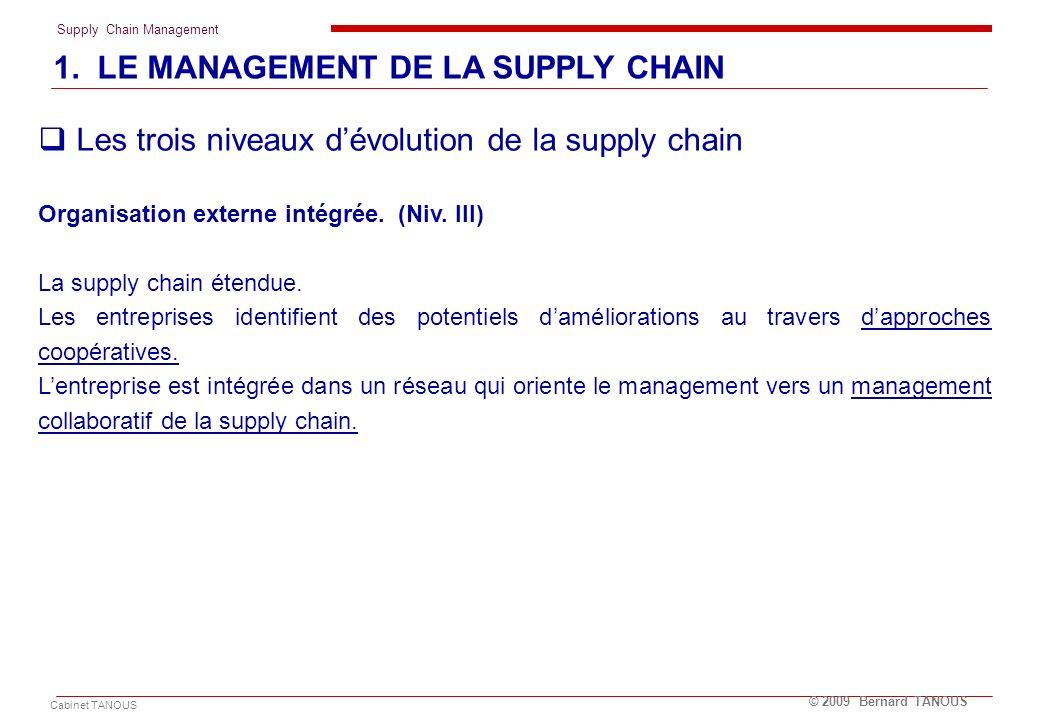 Supply Chain Management Cabinet TANOUS © 2009 Bernard TANOUS Les trois niveaux dévolution de la supply chain Organisation externe intégrée. (Niv. III)