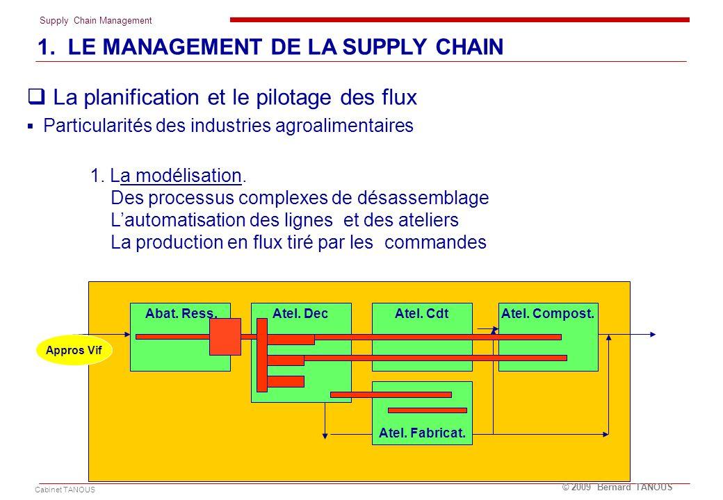 Supply Chain Management Cabinet TANOUS © 2009 Bernard TANOUS La planification et le pilotage des flux Particularités des industries agroalimentaires 1