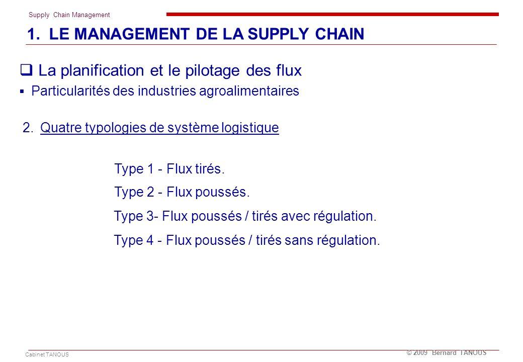 Supply Chain Management Cabinet TANOUS © 2009 Bernard TANOUS 1. LE MANAGEMENT DE LA SUPPLY CHAIN Type 2 - Flux poussés. Type 1 - Flux tirés. Type 3- F