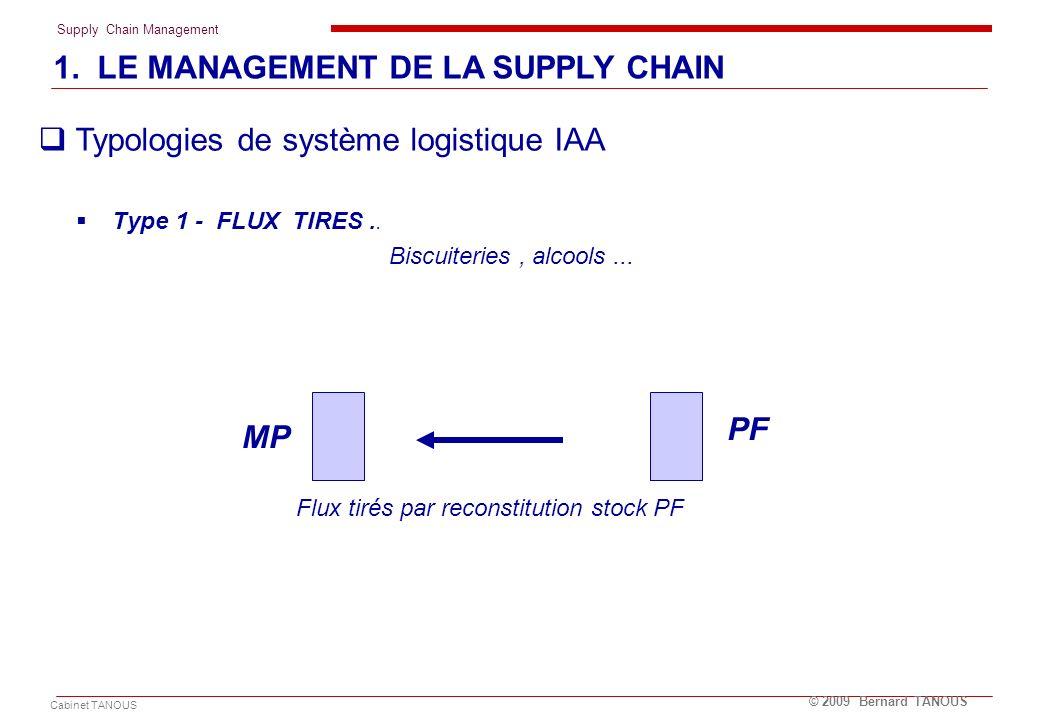 Supply Chain Management Cabinet TANOUS © 2009 Bernard TANOUS Type 1 - FLUX TIRES.. Biscuiteries, alcools... Flux tirés par reconstitution stock PF PF