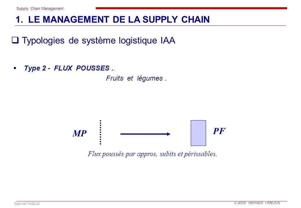 Supply Chain Management Cabinet TANOUS © 2009 Bernard TANOUS Type 2 - FLUX POUSSES.. Fruits et légumes. Flux poussés par appros, subits et périssables
