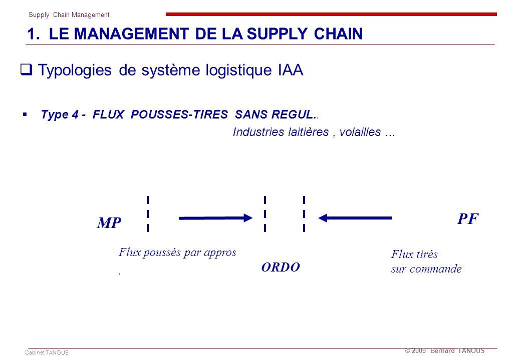 Supply Chain Management Cabinet TANOUS © 2009 Bernard TANOUS Type 4 - FLUX POUSSES-TIRES SANS REGUL.. Industries laitières, volailles... Flux poussés