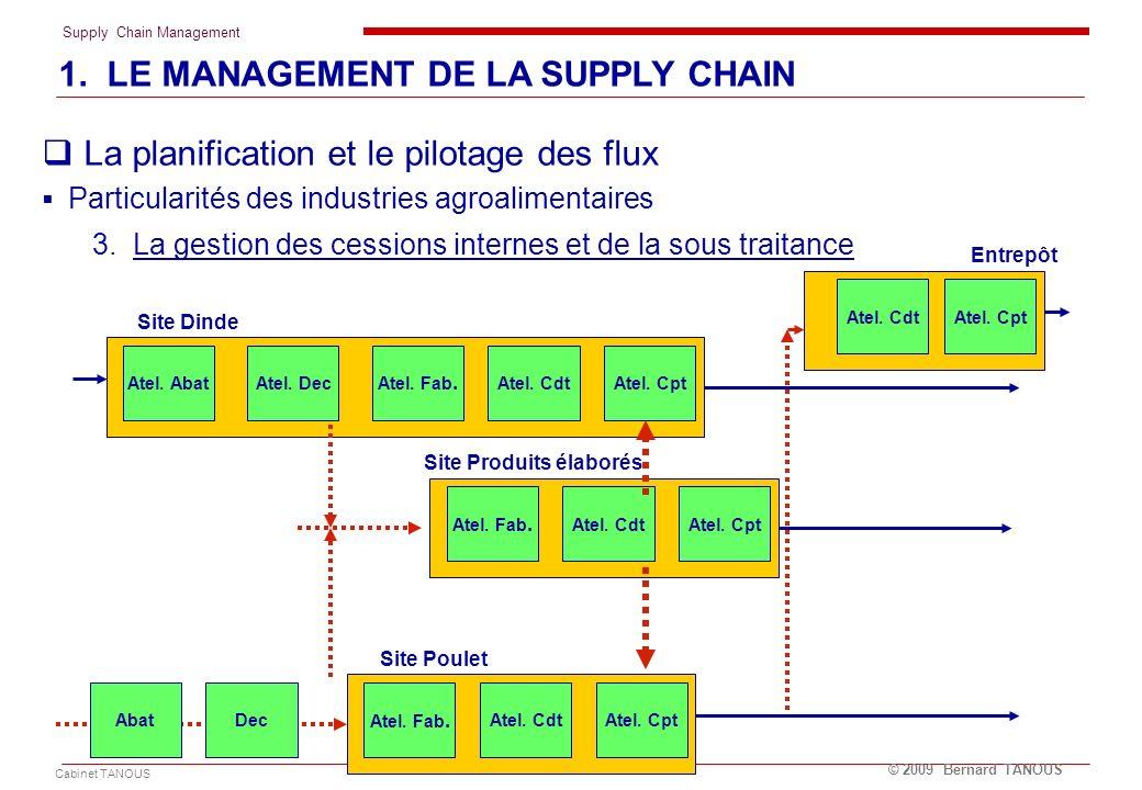 Supply Chain Management Cabinet TANOUS © 2009 Bernard TANOUS 1. LE MANAGEMENT DE LA SUPPLY CHAIN La planification et le pilotage des flux Particularit