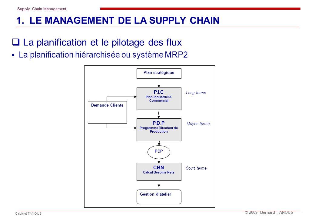 Supply Chain Management Cabinet TANOUS © 2009 Bernard TANOUS La planification et le pilotage des flux La planification hiérarchisée ou système MRP2 1.