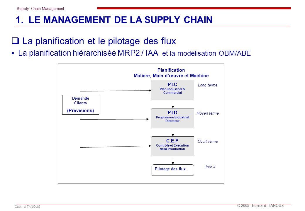 Supply Chain Management Cabinet TANOUS © 2009 Bernard TANOUS La planification et le pilotage des flux La planification hiérarchisée MRP2 / IAA et la m