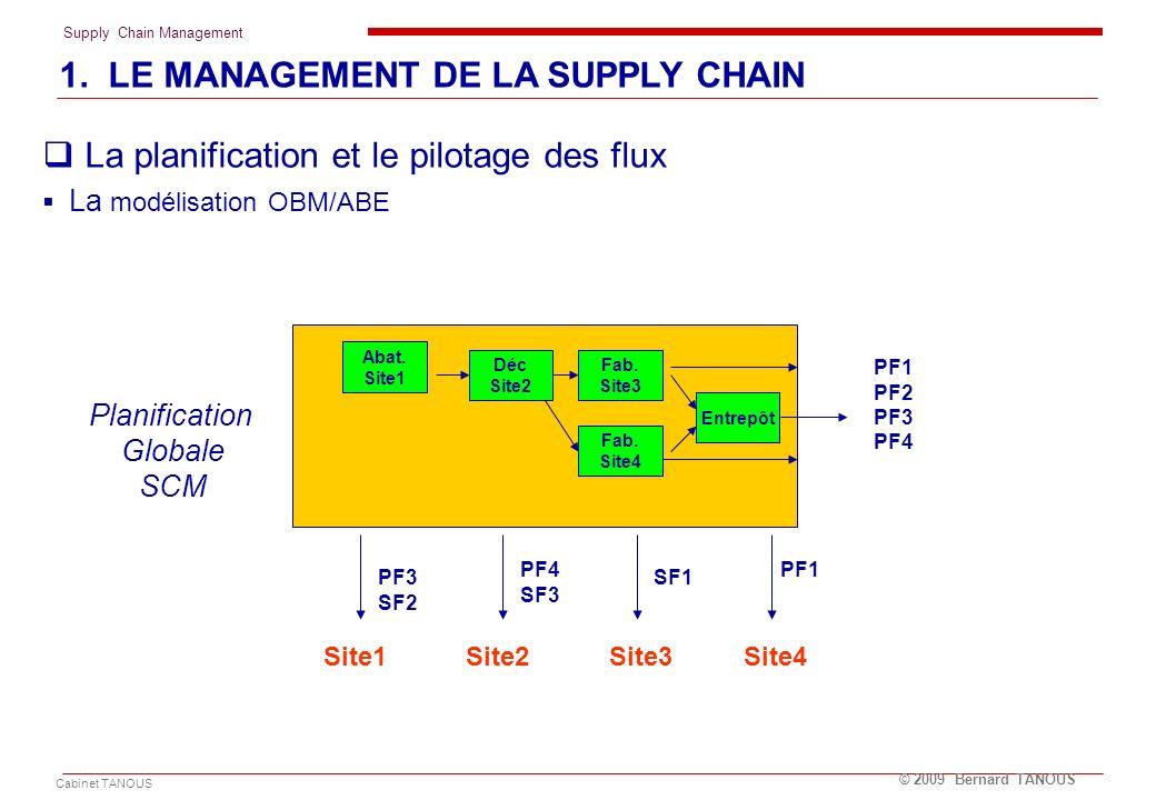 Supply Chain Management Cabinet TANOUS © 2009 Bernard TANOUS La planification et le pilotage des flux La modélisation OBM/ABE 1. LE MANAGEMENT DE LA S