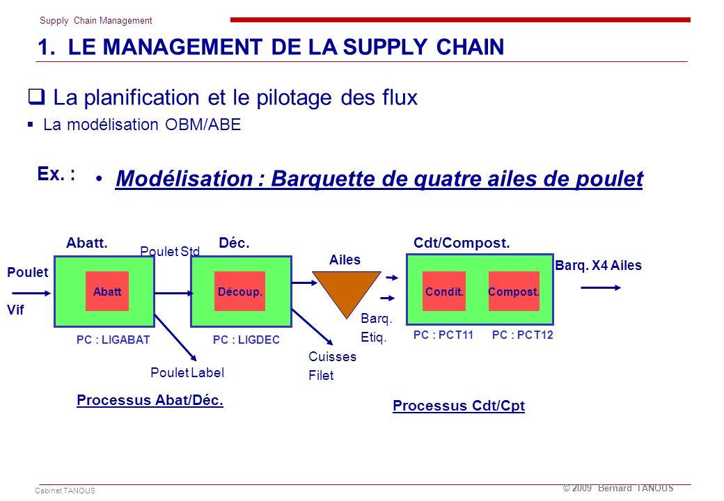 Supply Chain Management Cabinet TANOUS © 2009 Bernard TANOUS La planification et le pilotage des flux La modélisation OBM/ABE Ex. : 1. LE MANAGEMENT D