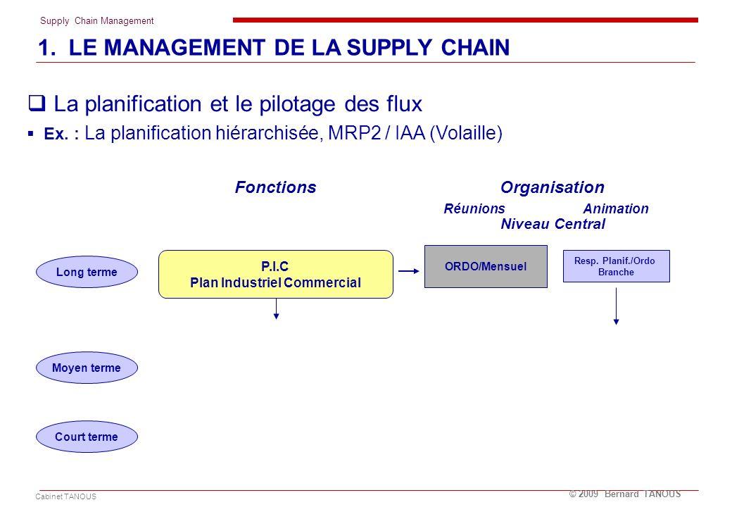 Supply Chain Management Cabinet TANOUS © 2009 Bernard TANOUS 1. LE MANAGEMENT DE LA SUPPLY CHAIN La planification et le pilotage des flux Ex. : La pla