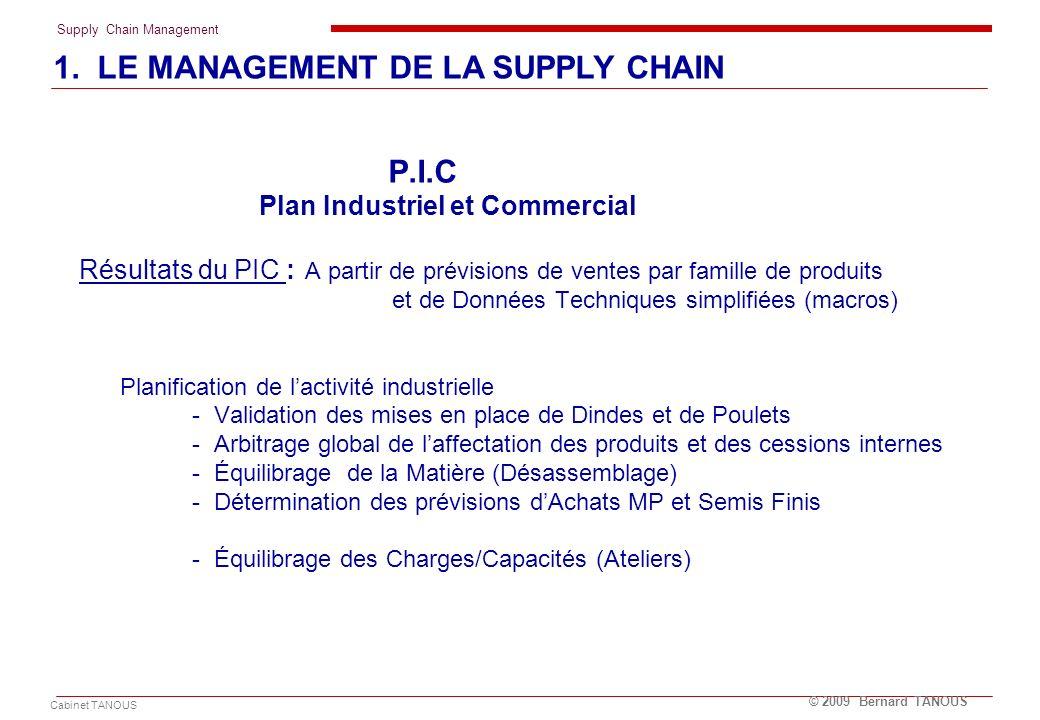 Supply Chain Management Cabinet TANOUS © 2009 Bernard TANOUS P.I.C Plan Industriel et Commercial Résultats du PIC : A partir de prévisions de ventes p