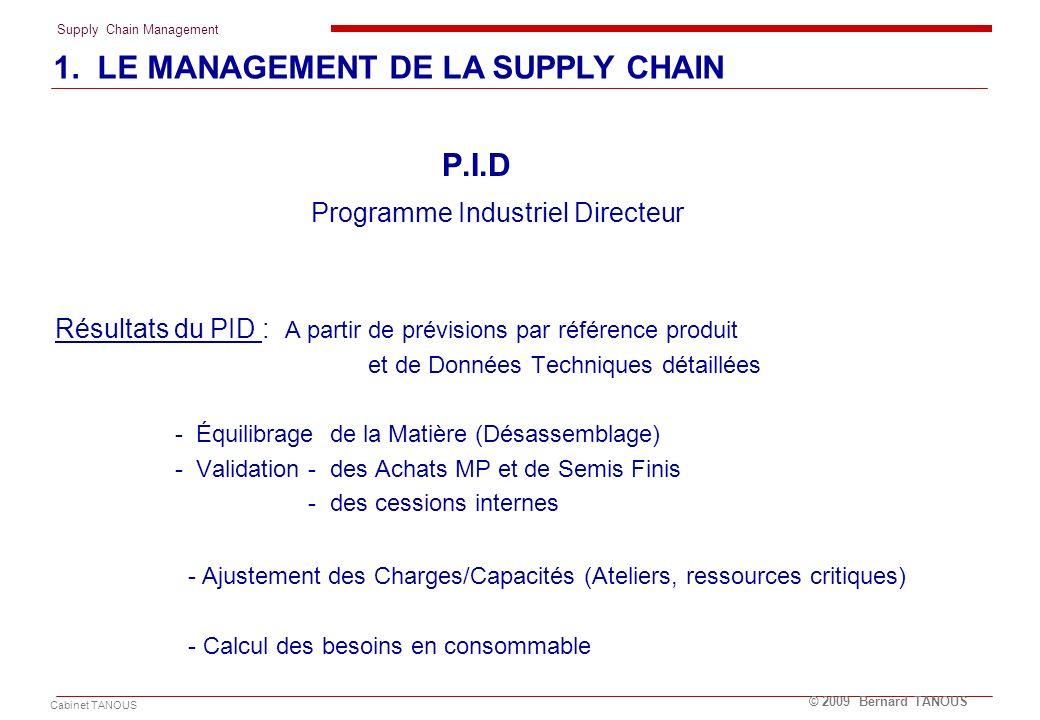 Supply Chain Management Cabinet TANOUS © 2009 Bernard TANOUS P.I.D Programme Industriel Directeur Résultats du PID : A partir de prévisions par référe