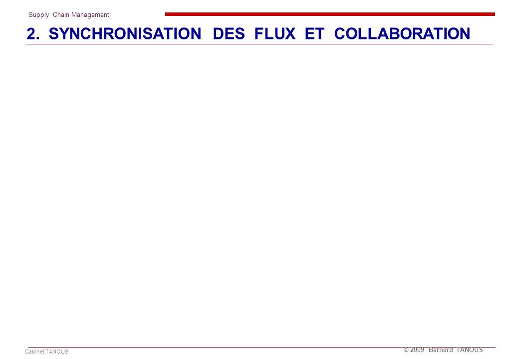 Supply Chain Management Cabinet TANOUS © 2009 Bernard TANOUS 2. SYNCHRONISATION DES FLUX ET COLLABORATION